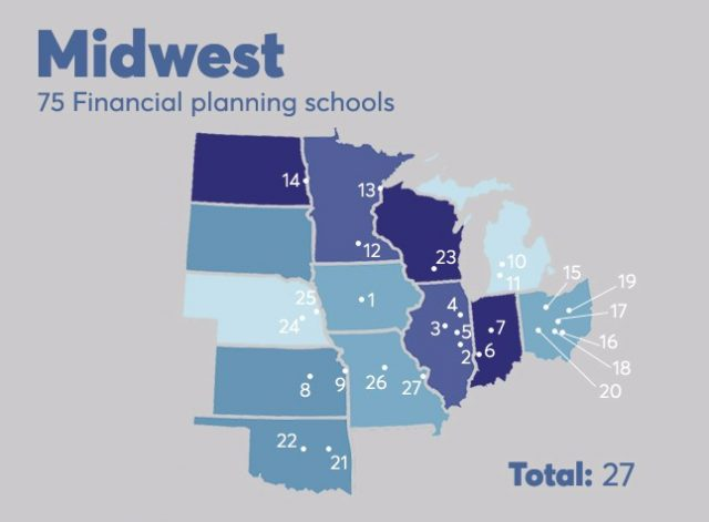 financial planning schools in the midwest
